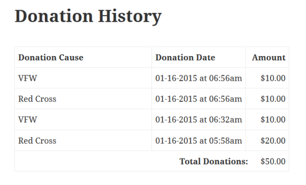 recent-donors